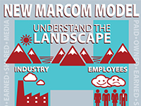 New Marcom Model Thumbnail