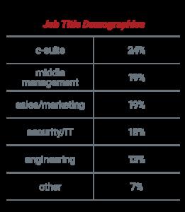 Job Title Demographic