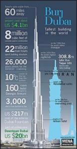 Infographic Sample 6