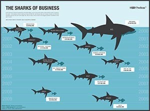 Infographic Sample 1