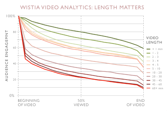 video-analytics